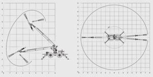 Торкрет установка манипулятор Adroit 412 (торкрет-пушка)